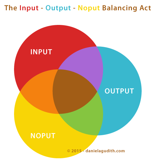 The Input – Output – Noput Balancing Act: How to do what puts you back in balance